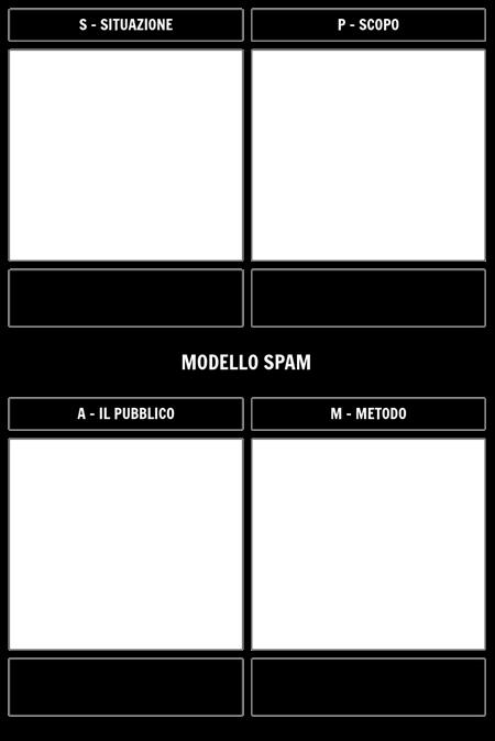 Modello Modello SPAM