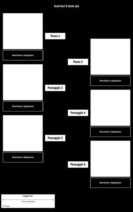 Modello Temporale - Passaggi