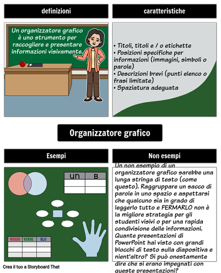 Organizzatore Grafico per Organizzatori Grafici
