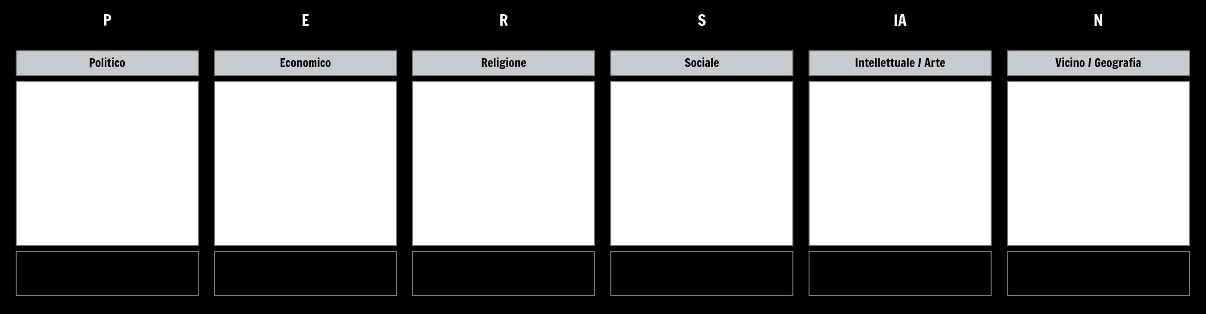 Organizzatore Grafico PERSIAN