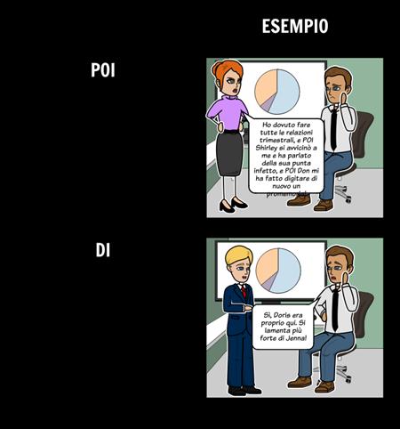 Poi vs. Than - Omofoni