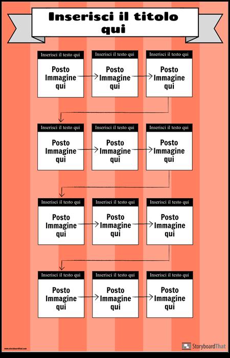 Poster del Diagramma di Flusso