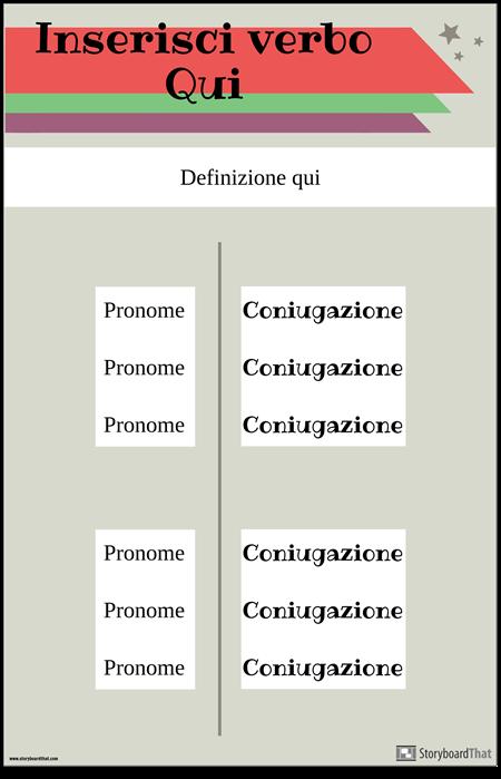 Poster di Coniugazione Verbo