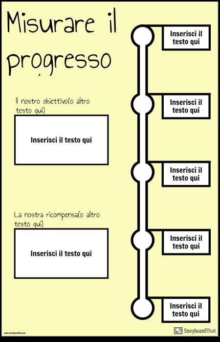 Poster di Misurazione dei Progressi