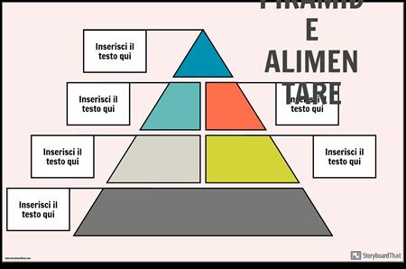 Poster di Piramide Alimentare