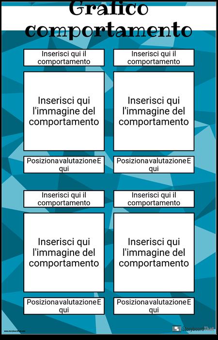 Poster Grafico Comportamentale