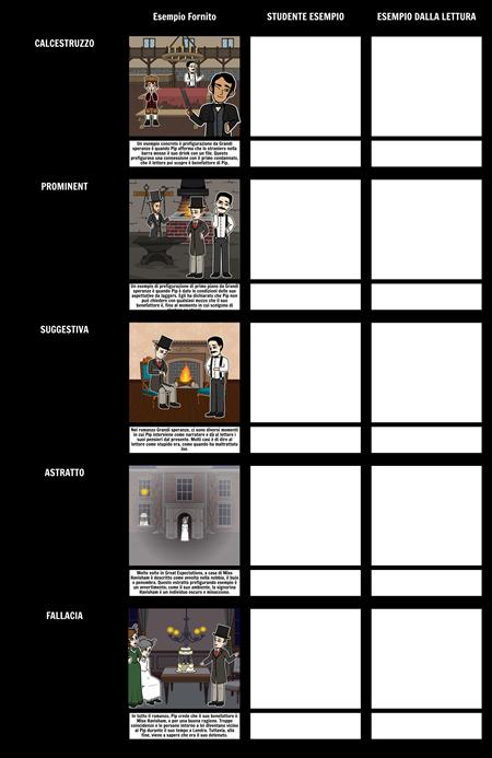 Prefigurazione Esempi | Tipi di Foreshadowing Foglio & Template