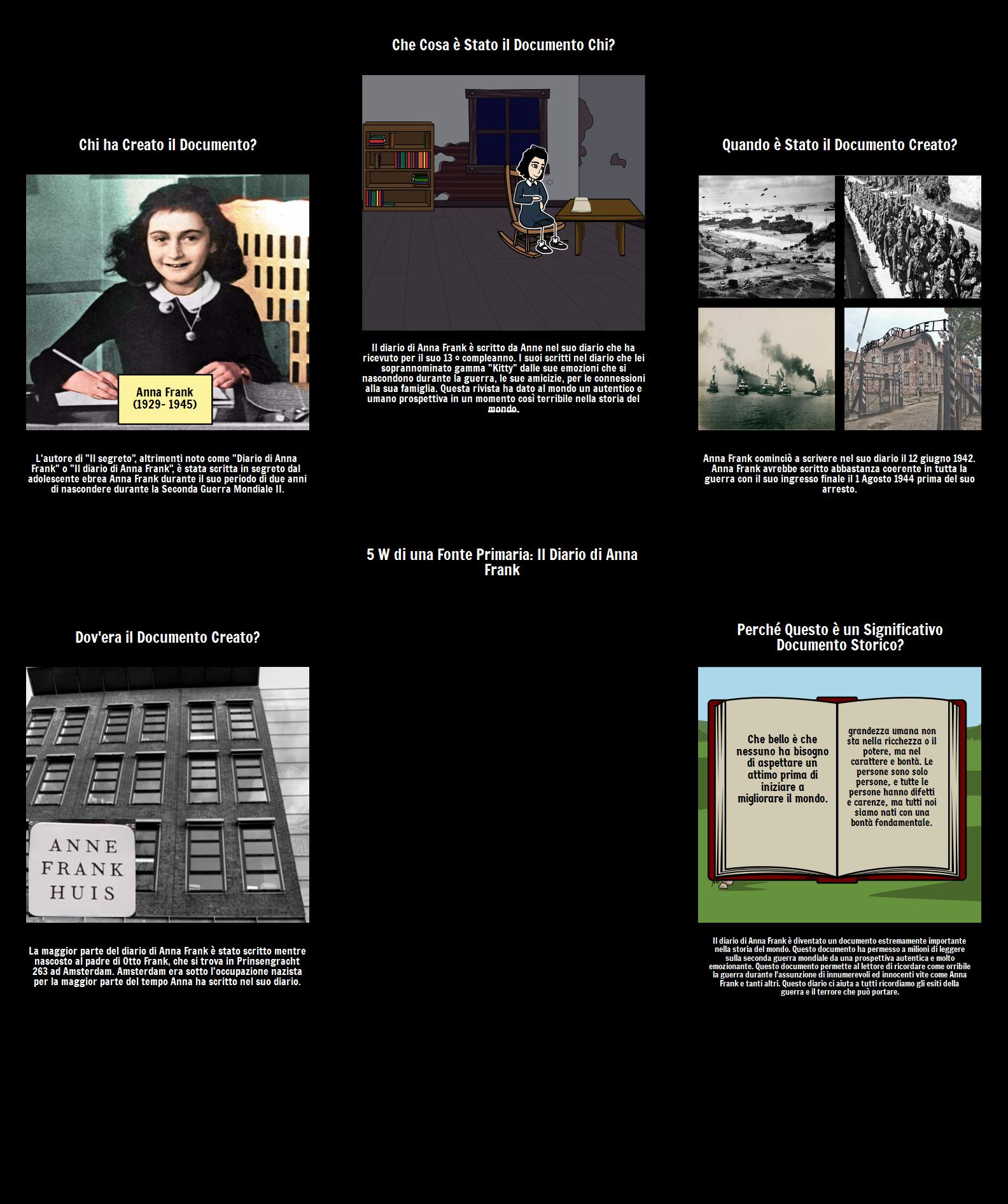 Primaria 5Ws Fonte: Il diario di Anna Frank