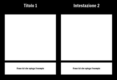T-Chart con descrizione 1 riga