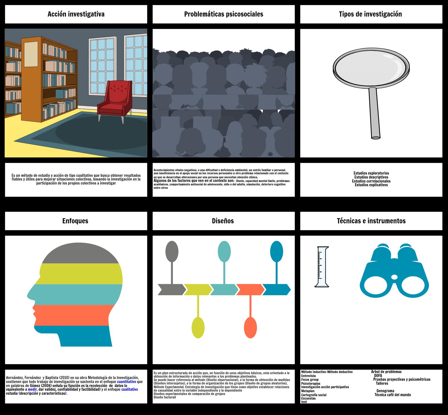 Bases metodológicas para la compresión de realidades sociales