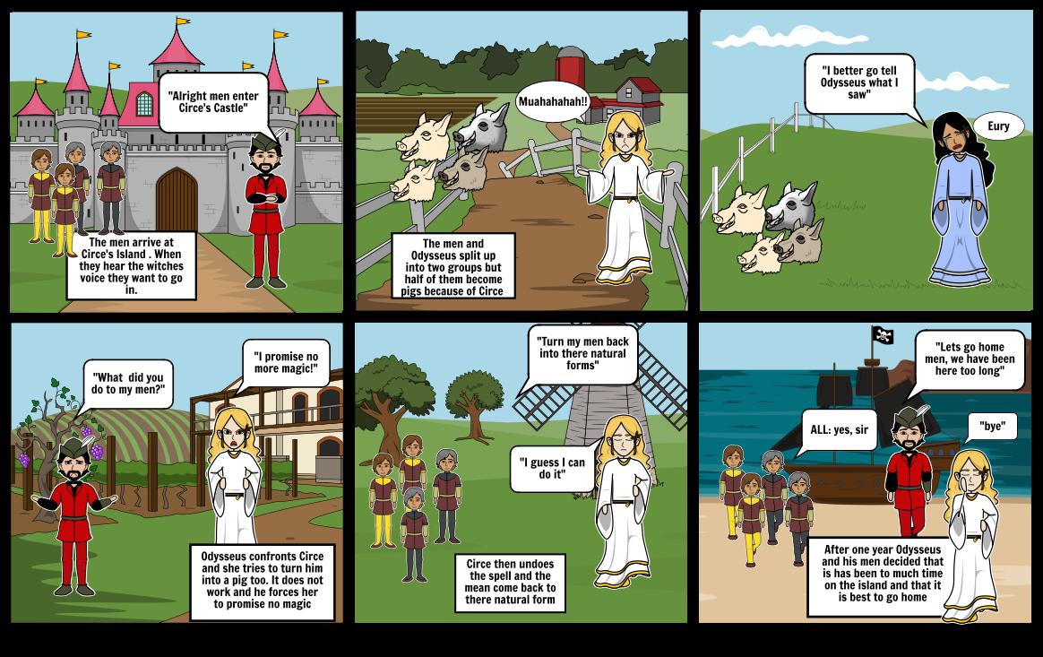 Circe Storyboard
