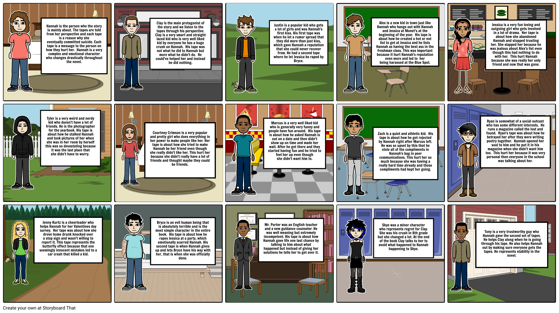 13 reasons why character analysis Storyboard par jackmclane32