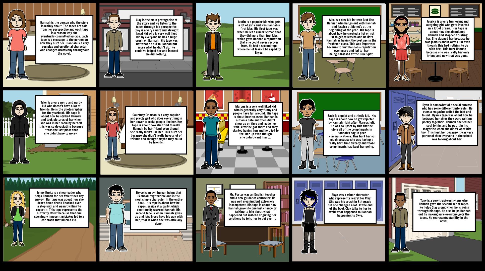 13 reasons why character analysis
