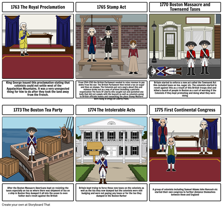 Timeline of Events Leading to Revolutionary war