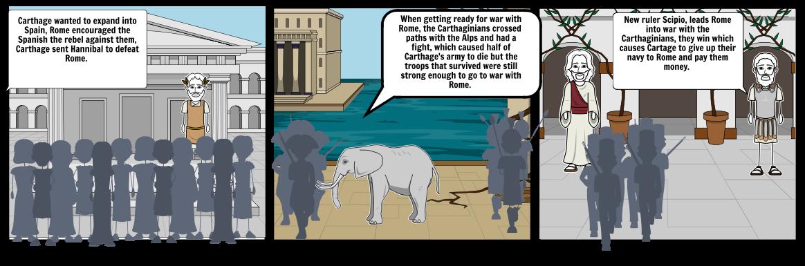 Punic War 2