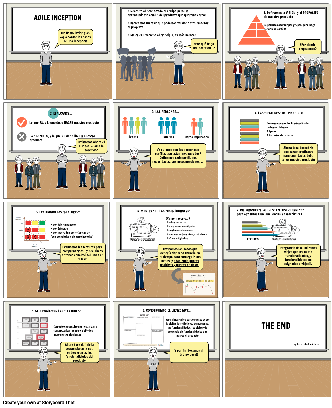 StoryBoard Pasos Agile Inception