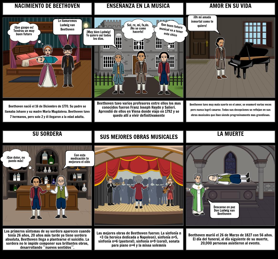 Comic de Beethoven de Javier_Torcida