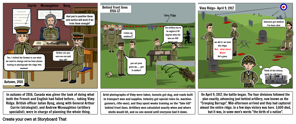 WW1- Battle of Vimy Ridge