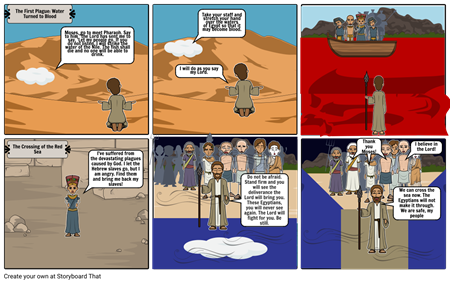 the first plague, the red sea