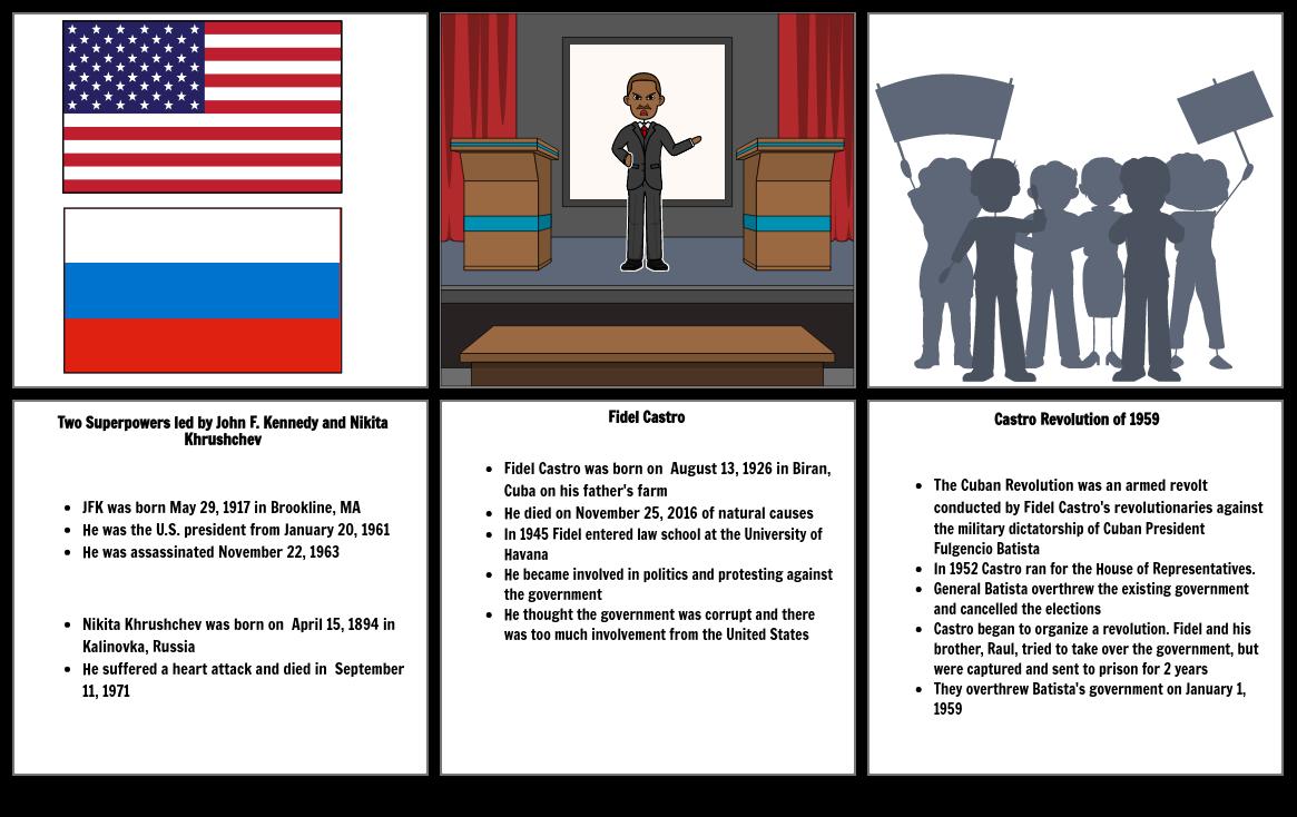 U.S.A vs. Cuba - Storyboard #1