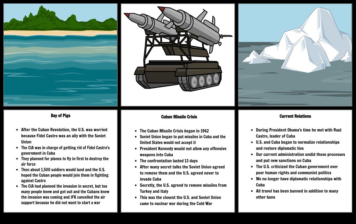 U.S.A vs. Cuba - Storyboard #2