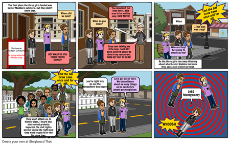 Civil rights project 2