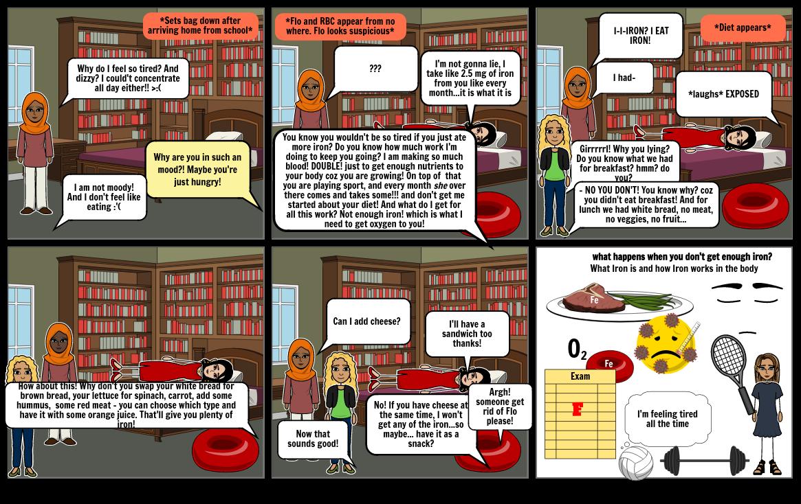 Iron resource development storyboard