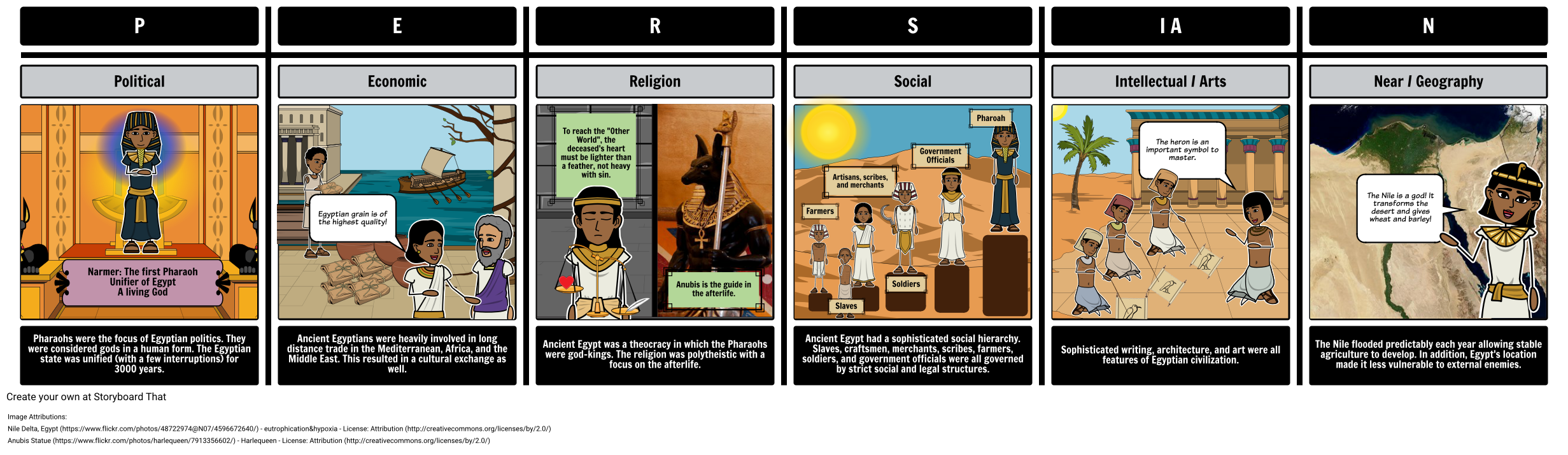 an introduction to the history of the ancient egyptians A history of ancient egypt: the rise and fall of ancient egypt: the history of a civilisation from nile file — an interactive introduction to ancient egypt.