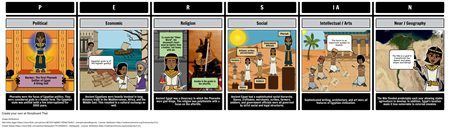 Intro to Ancient Egypt - P.E.R.S.I.A.N.
