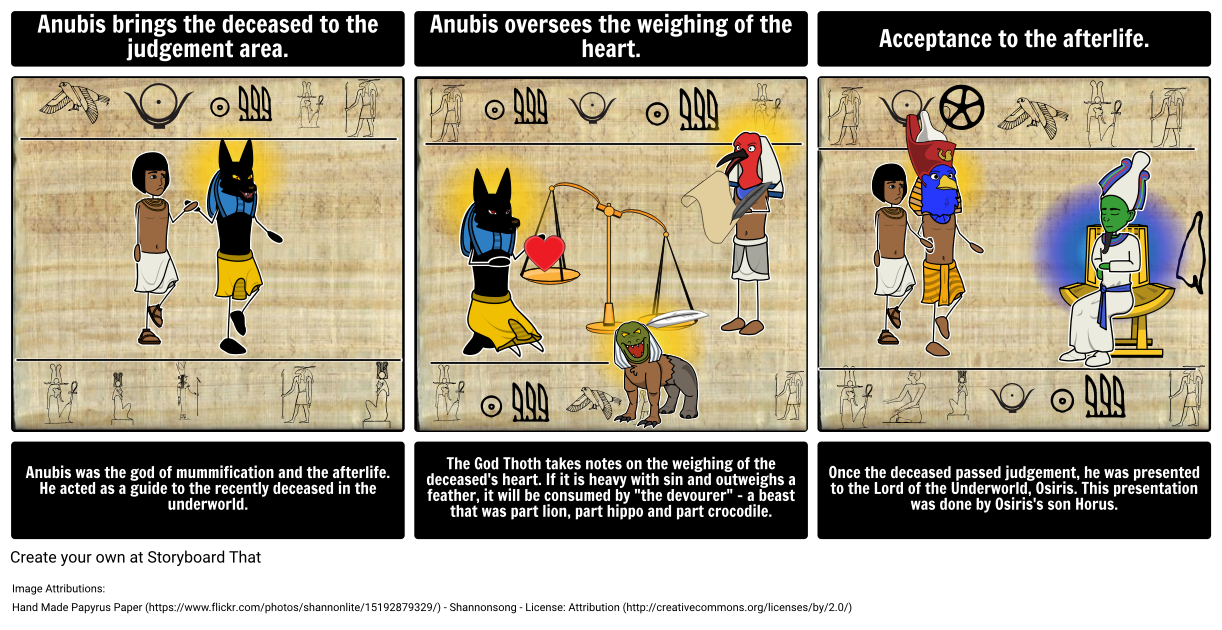 Intro to Ancient Egypt - Book of the Dead