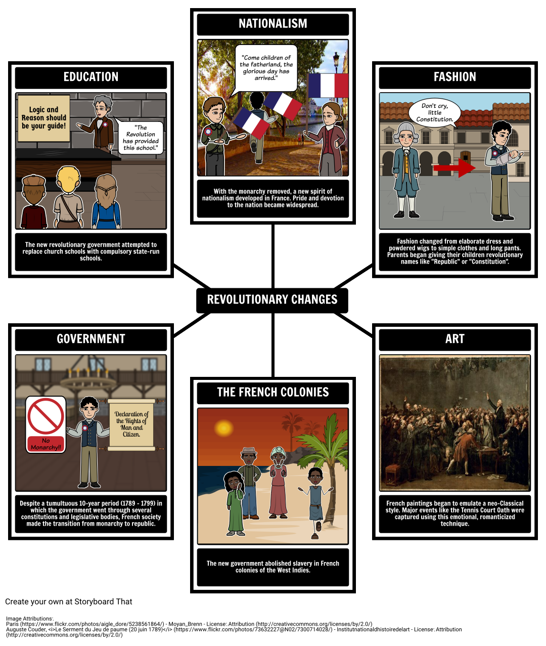 french revolution summary lesson plans political cartoons