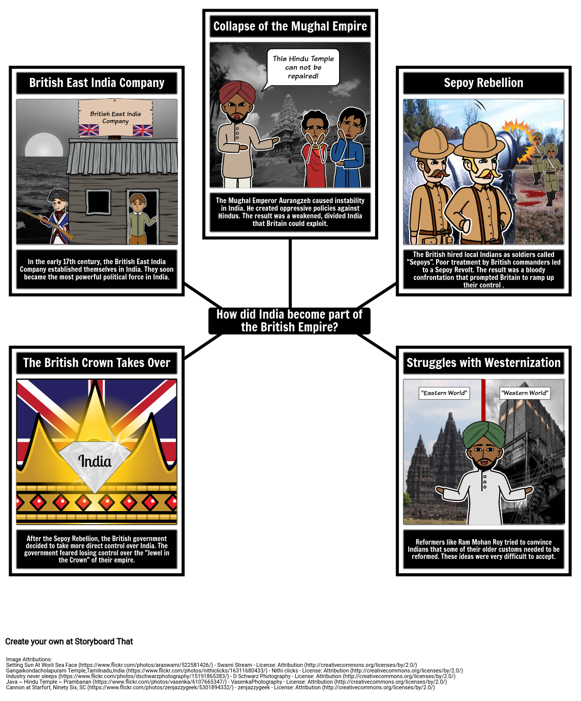 Crown Lesson Plan: History Of Imperialism In Africa, China, & India Activities
