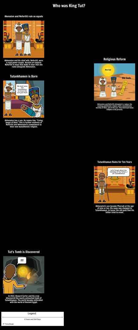 Intro to Ancient Egypt - King Tut Bio