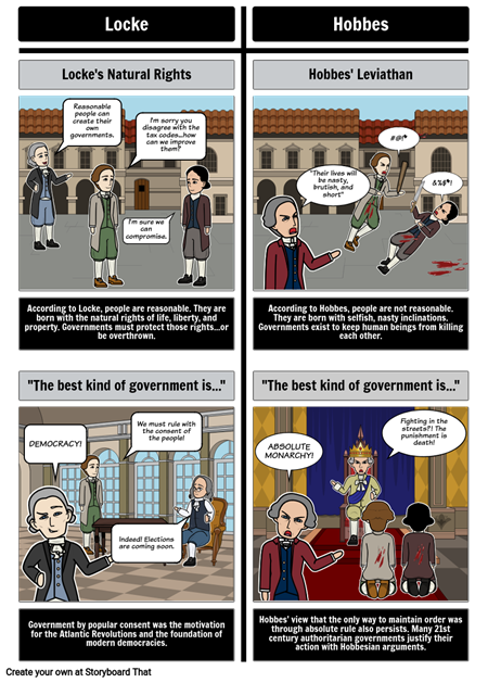 Enlightenment Scientific Revolution - Locke vs. Hobbes