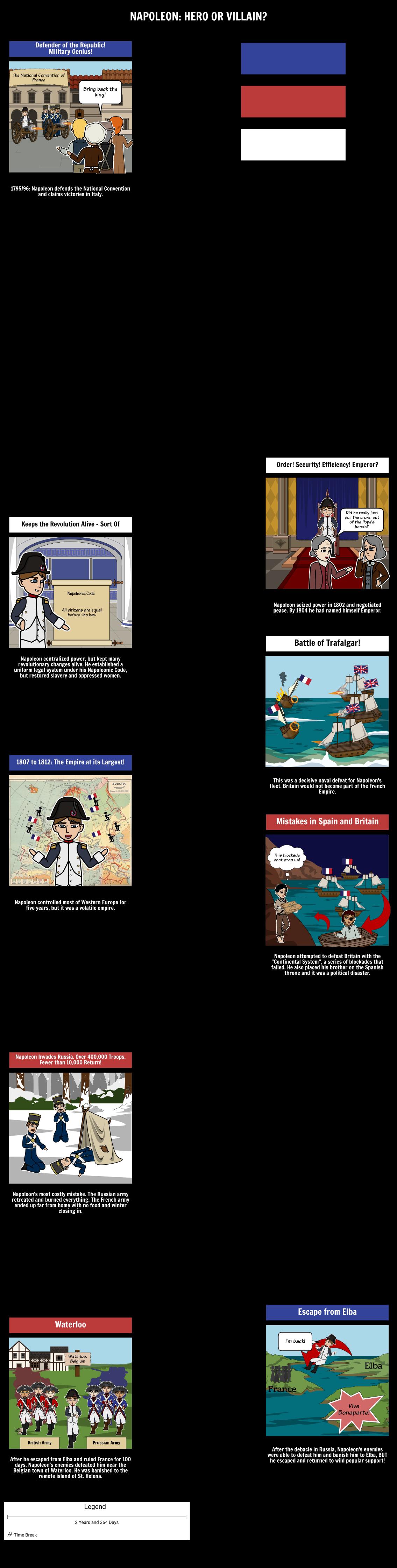 The French Revolution - Napoleon: Hero or Villain?