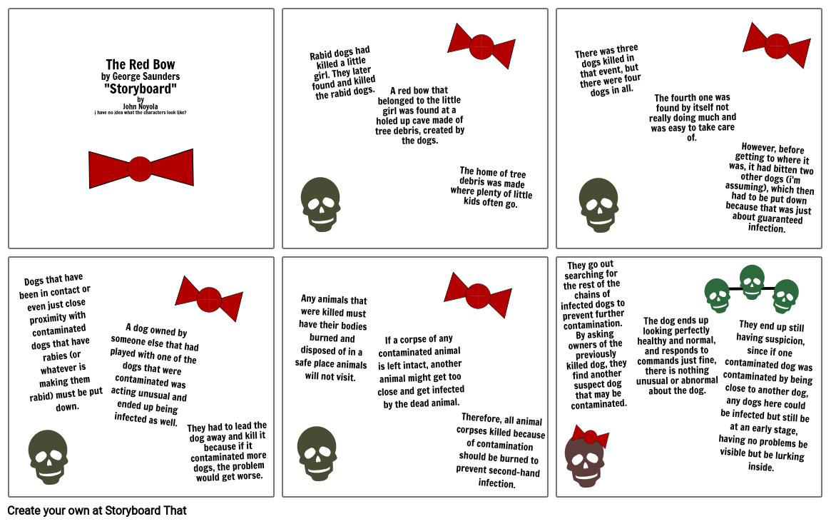Red Bow major events, evidence, and citing.
