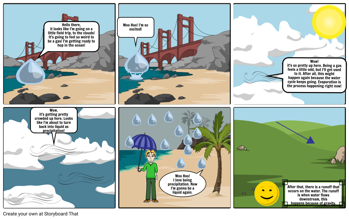 Science water cycle