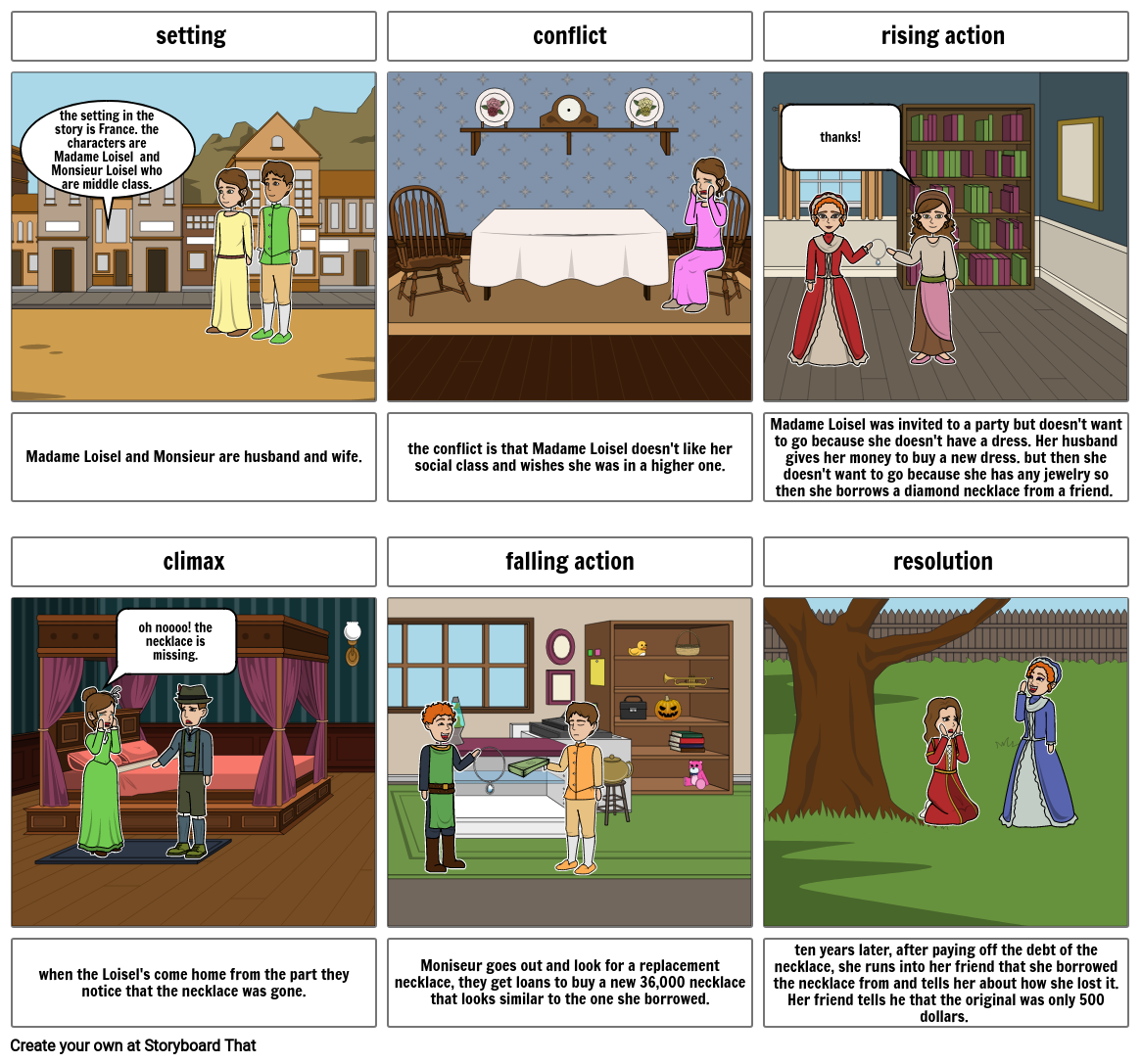 the necklace six panel storyboard
