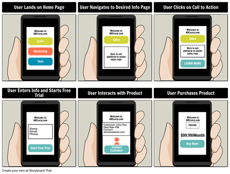 UX storyboard example
