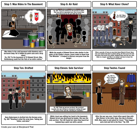 The Book Thief Comic - Part 2