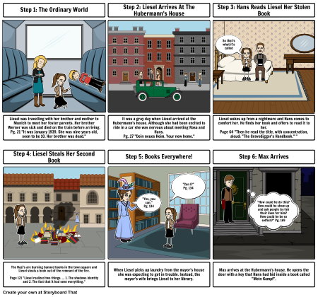 The Book Thief Comic