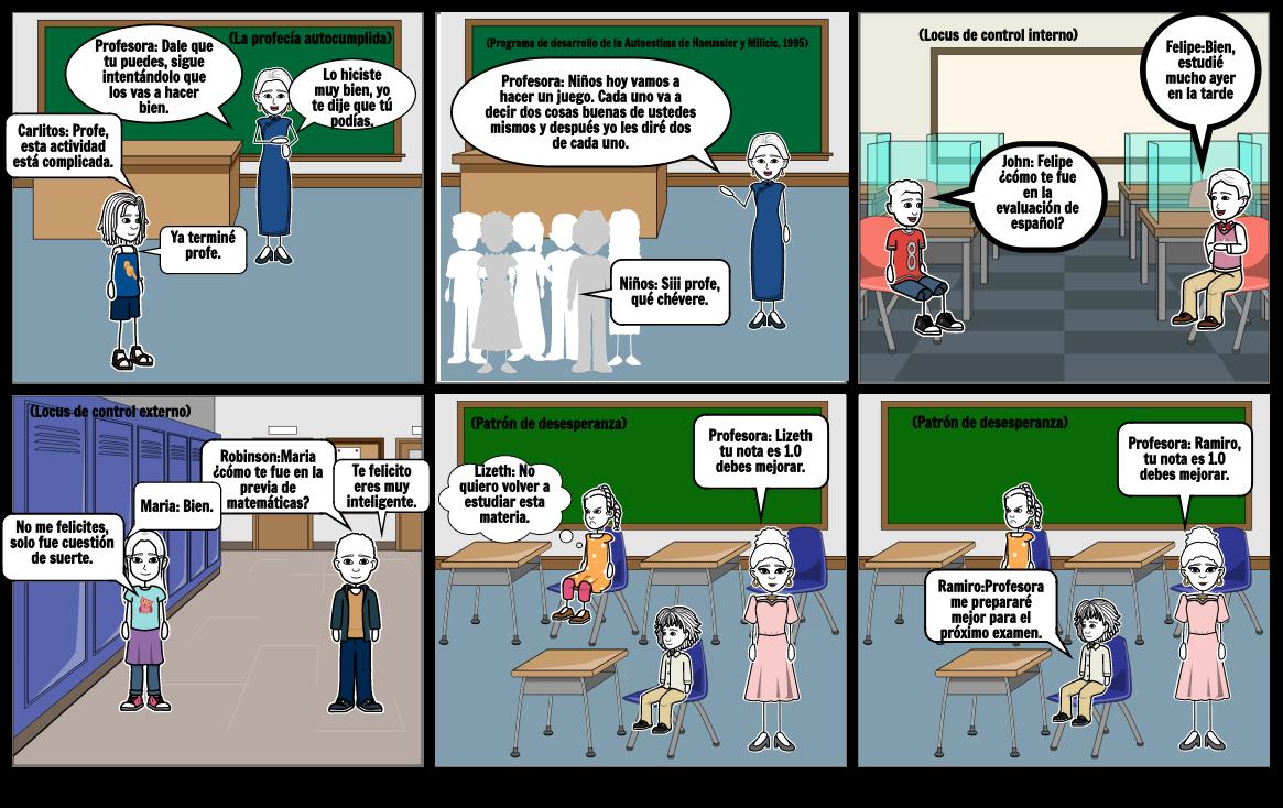 Historieta capitulo 6 psicología educativa