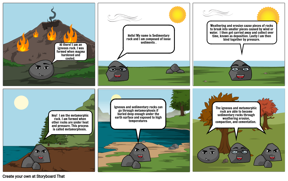 geography rock cycle