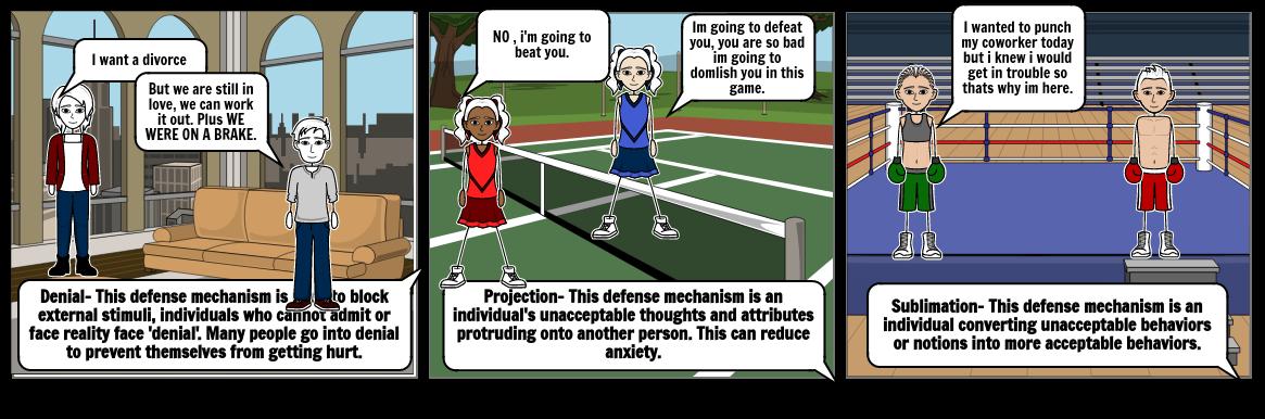 Defense Mechanism