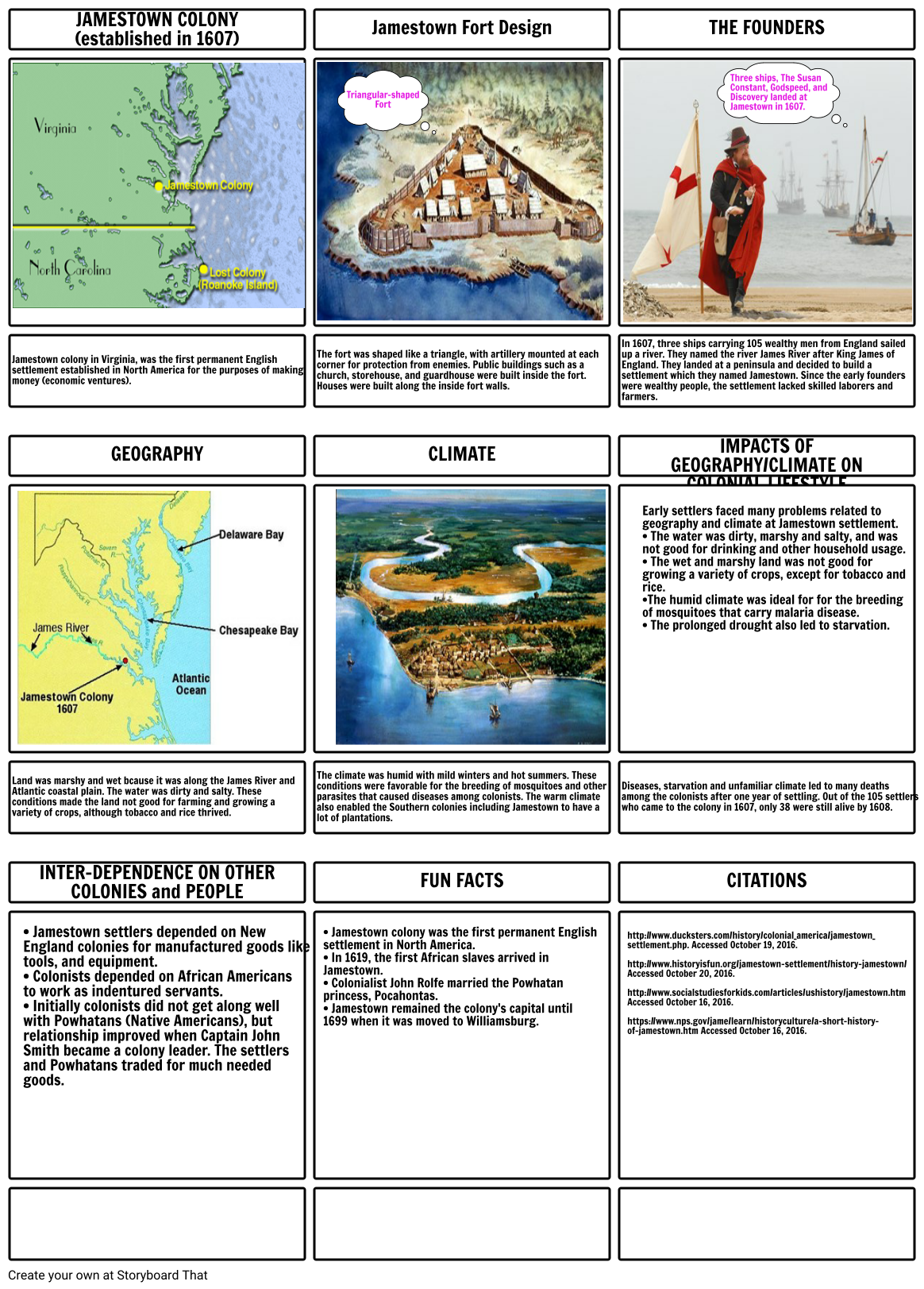 Kalenga-Jamestown Colony Project Storyboard by kalenga