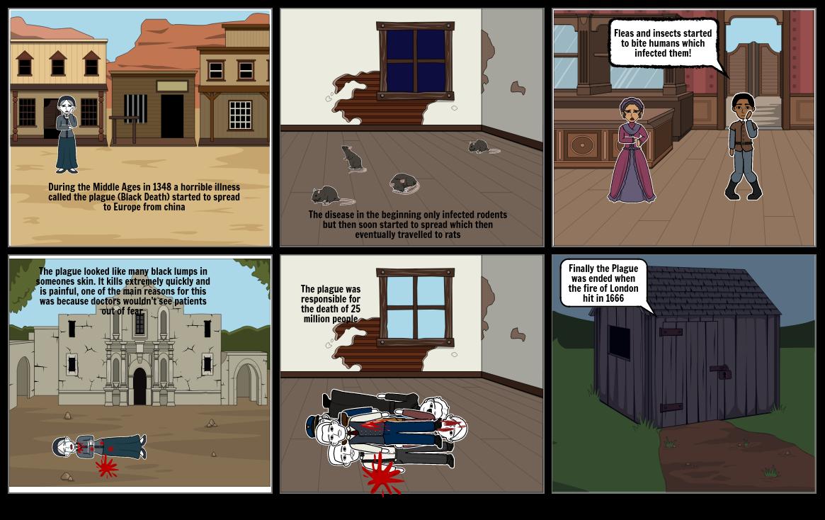 Black Death story board