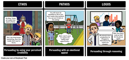 ethos pathos logos activity storyboard by kated ethos pathos logos activity