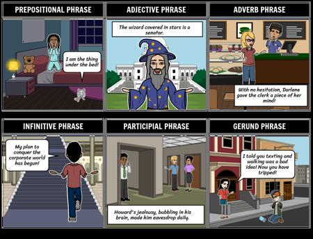 Types of Phrases