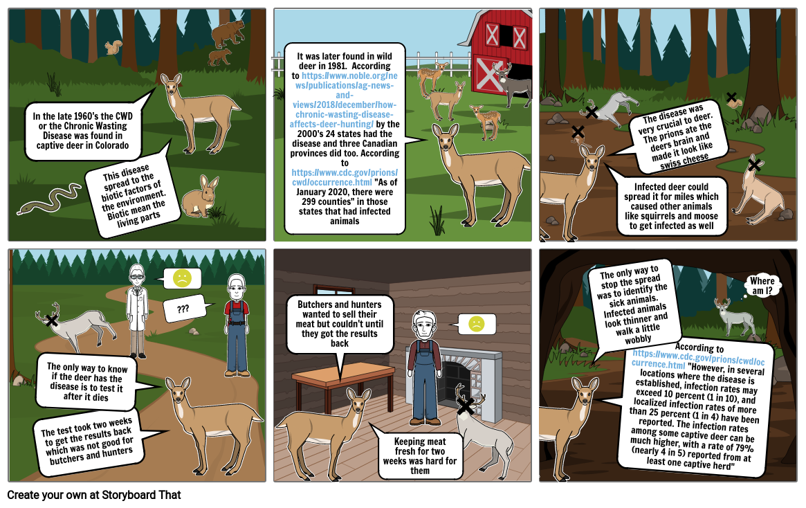 The Zombie Deer Disease