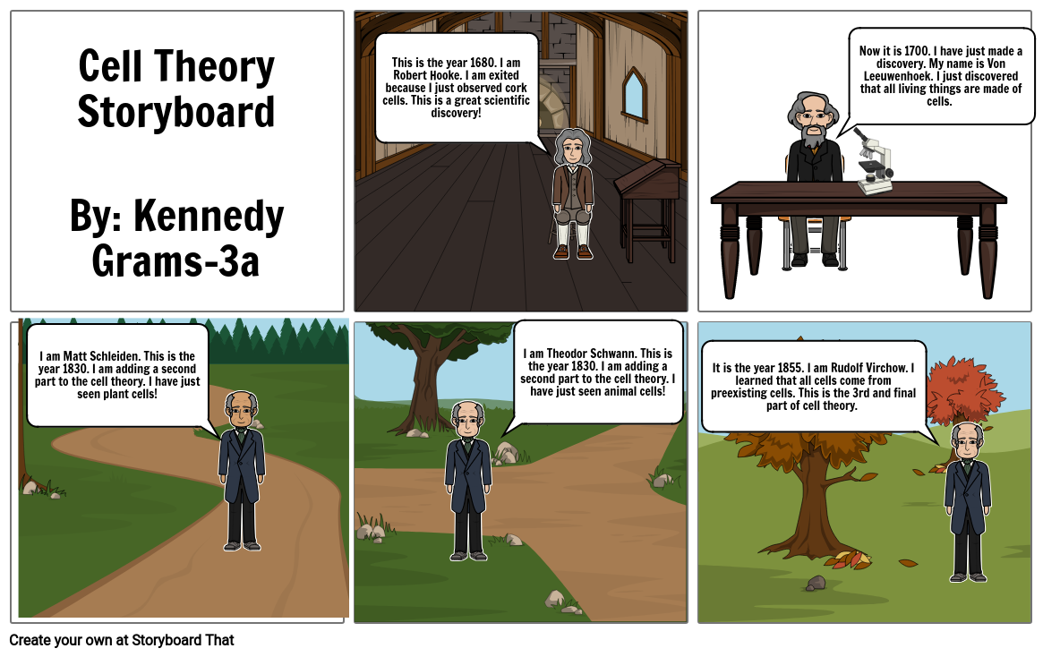 Cell theory Storyboard